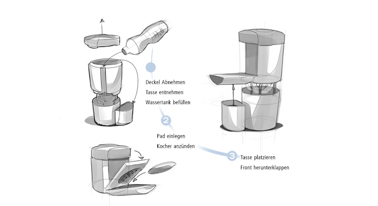Industrial Design - Outdoor Design Coffeemaker Pad Kaffeemaschine Designmodell - Florian Mack